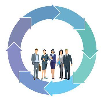 Partner cooperation concept
