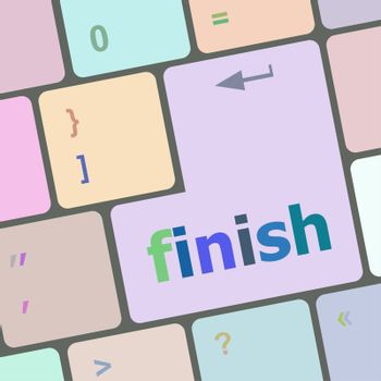 finish word on keyboard key, notebook computer button
