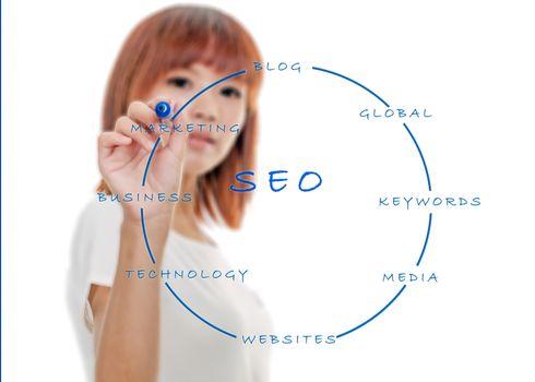 Defocused Asian woman Writing SEO keywords
