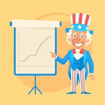 Uncle Sam Points on Flip Chart