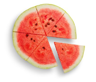 Round ripe watermelon with extended sector