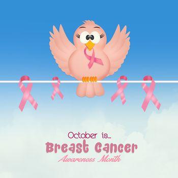 Association breast cancer