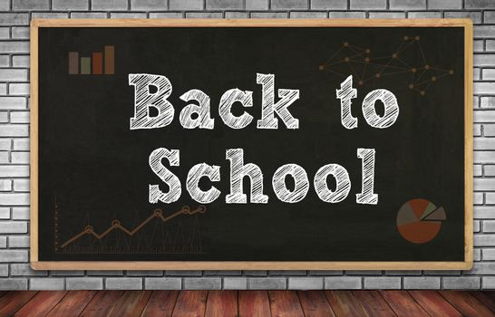 Back to School on brick wall and chalkboard background