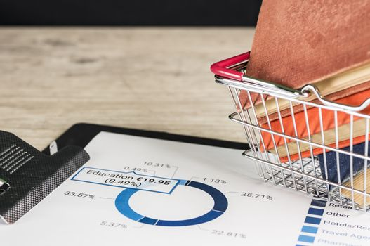 Cart filled with books and expenses analysis
