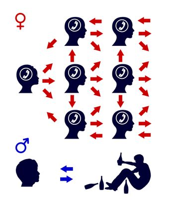 Man and woman with different ways of solving conflicts, on the phone with friends or alone with alcohol