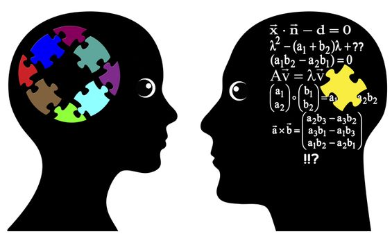 Gender gap in Mindsets. Man and woman solve problems differently, by instinct or with analytical formula