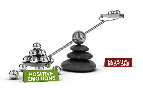 Positive Emotions and Healthy Emotional Well-being, Psychology C