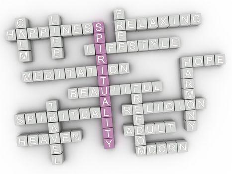 3d Spirituality Concept word cloud