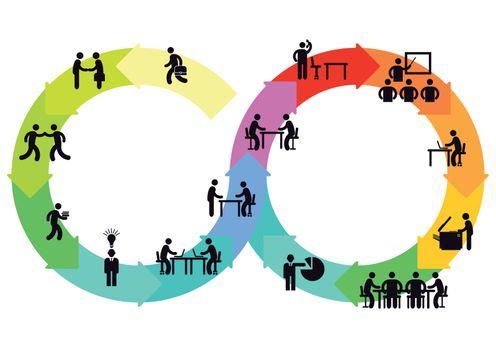 Business team and teamwork concept