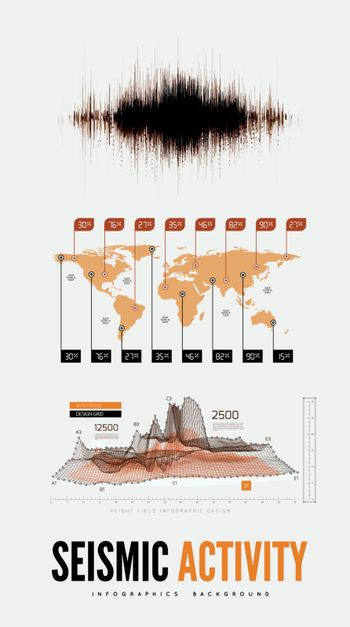 Seismic activity infographics vector illustration with sound waves, graphs and topological relief on light grey background