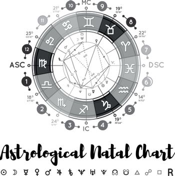 Astrology vector background. Example of the natal chart the planets in the houses and aspects between them