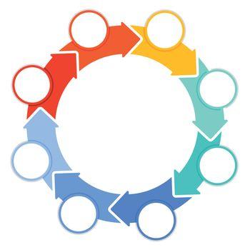 Workflow concept information, illustration