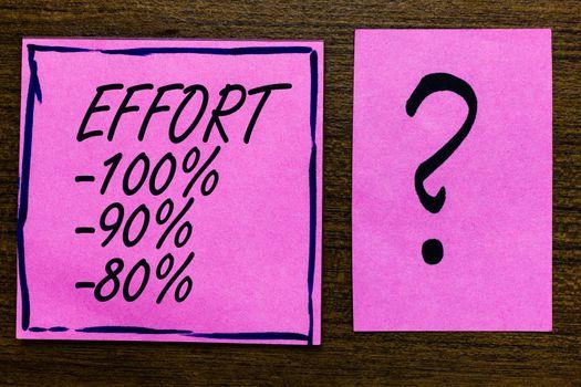 Text sign showing Effort 100 90 80. Conceptual photo Level of determination discipline motivation Violet color black lined sticky note with letters black question mark