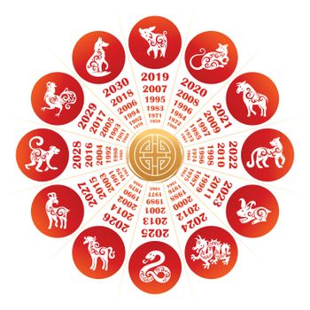 Set of Chinese zodiac signs. Vector illustration