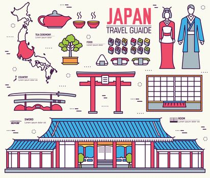 Country Japan travel vacation guide of goods, place and feature. Set of architecture, fashion, people, item, nature background concept. Infographic traditional ethnic flat, outline, thin line icon