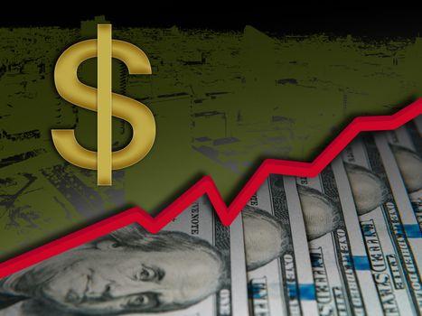 US dollar appreciation, US currency appreciation concept
