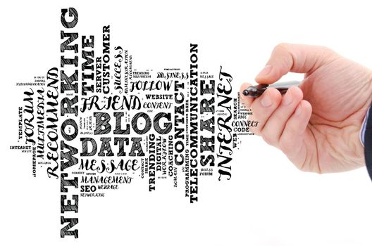 Blog word cloud collage