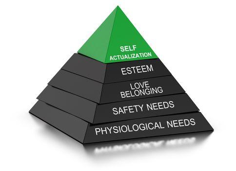 Psychology Concept. Pyramid of needs.