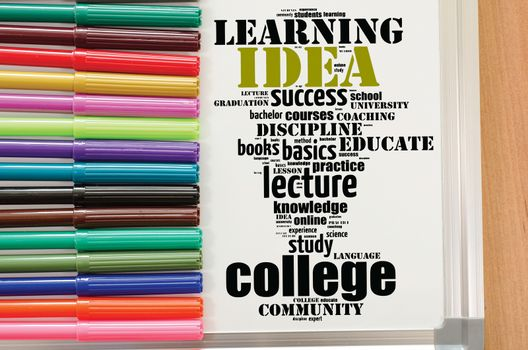 Idea word cloud collage