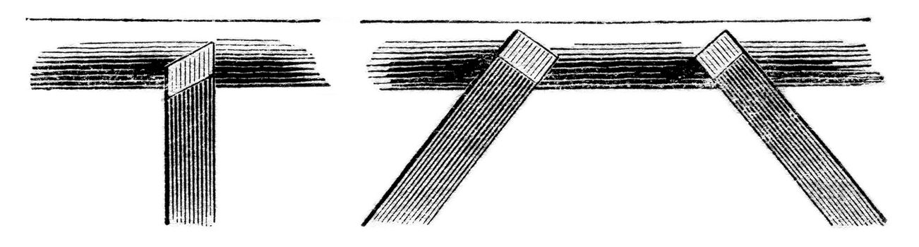 Right oblique and chisel, vintage engraved illustration. Magasin Pittoresque 1853.