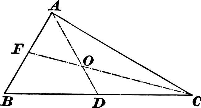 Center of Gravity convenience in certain calculations vintage en