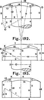 Diagram of Screw Head typically made of metal vintage engraving.