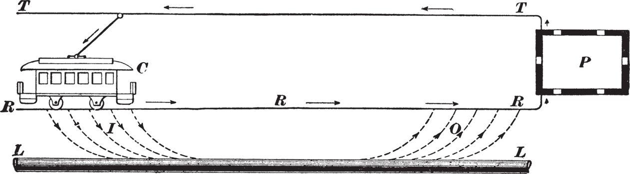 Electrolysis, vintage illustration.