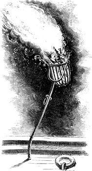Steamboat Torch basket, vintage illustration.