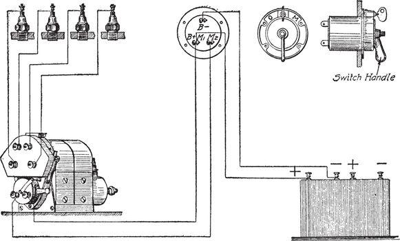 Remy Dual System, vintage illustration.