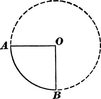 Sector of Circle vintage illustration.