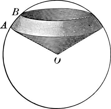 Spherical Sector vintage illustration.