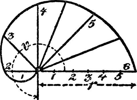 Construction Of An Arithmetic Spiral  vintage illustration.