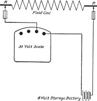 Voltmeter, vintage illustration.