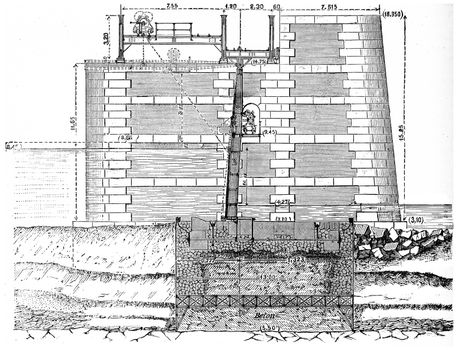 Cross section of a navigable channel of Poses dam indicating the
