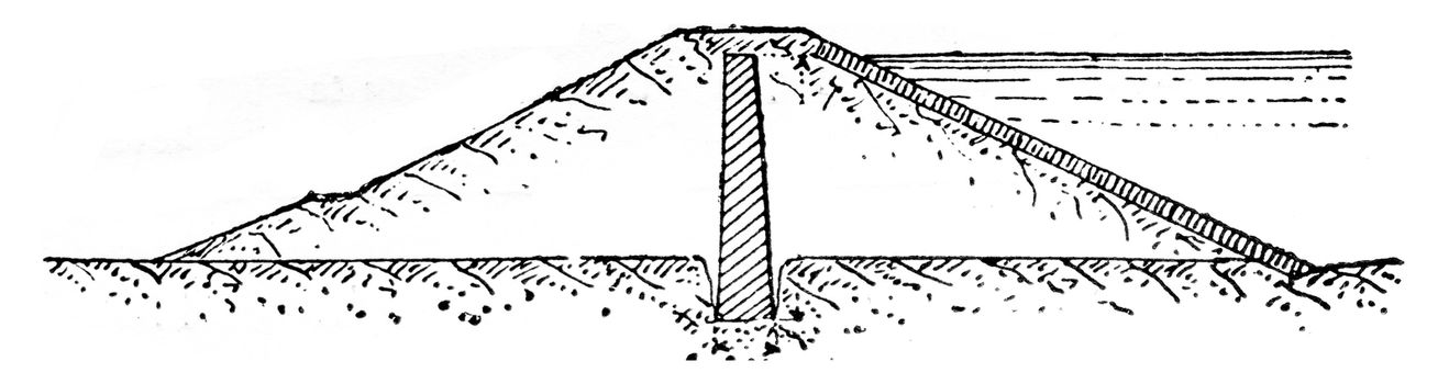 Bog Brook Dam, vintage engraved illustration. Industrial encyclopedia E.-O. Lami - 1875.