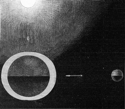 Production of dead waters by the combined attraction of the moon and the sun, vintage engraved illustration. From the Universe and Humanity, 1910.