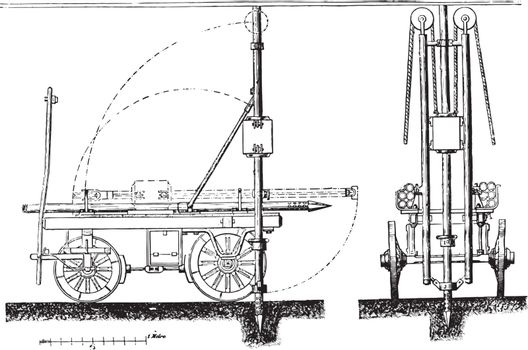 Device imagine Mr. Donnet to drive the instantaneous wells tubes