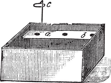 Pneumatic Trough, vintage engraving