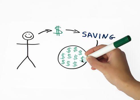 Saving money conception illustration over white. Hand that writes