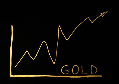 Gold trend exchange conception