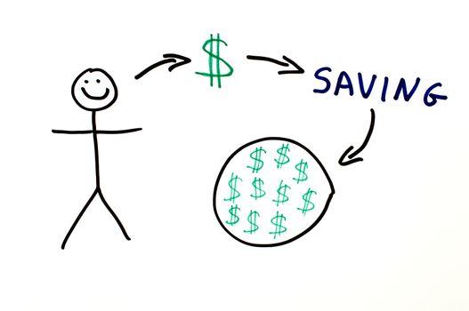 Saving money conception illustration over white.