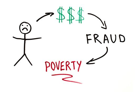 Money fraud conception illustration over white.