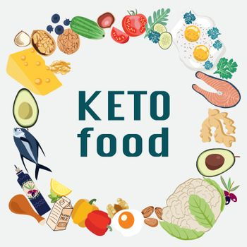 Vector hand drawn illustration for a banner Ketogenic diet food. Set of healthy food low carb healthy lifestyle concept.