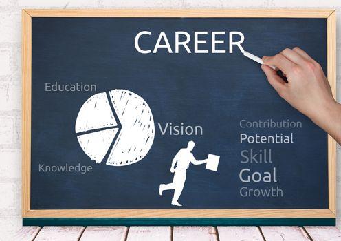 board for career