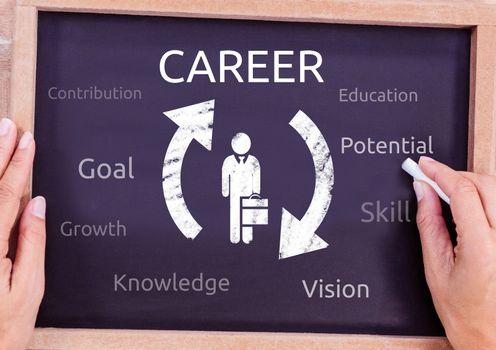 Blackboard for career
