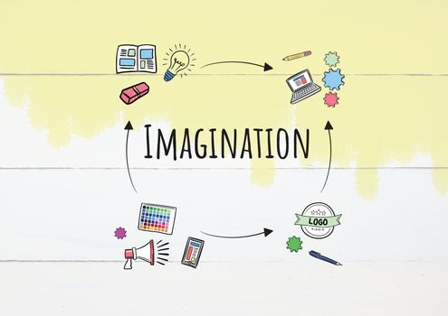 Imagination text with drawings graphics