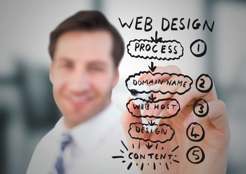 Blurry business man with marker against website mock up in blurry grey office