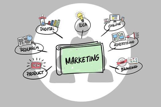 Digital composite image of marketing graphics