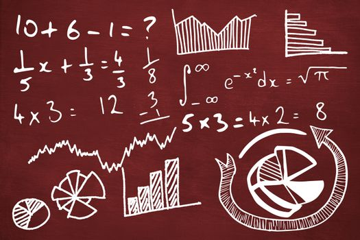 Composite image of graph with mathematical equations
