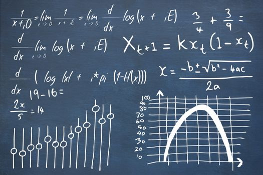 Composite image of mathematical equations with graph